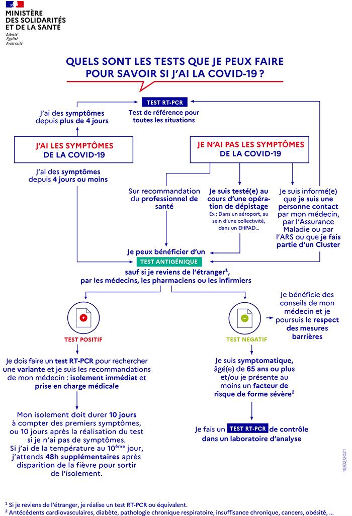 _infographie-test-grand-public.jpg