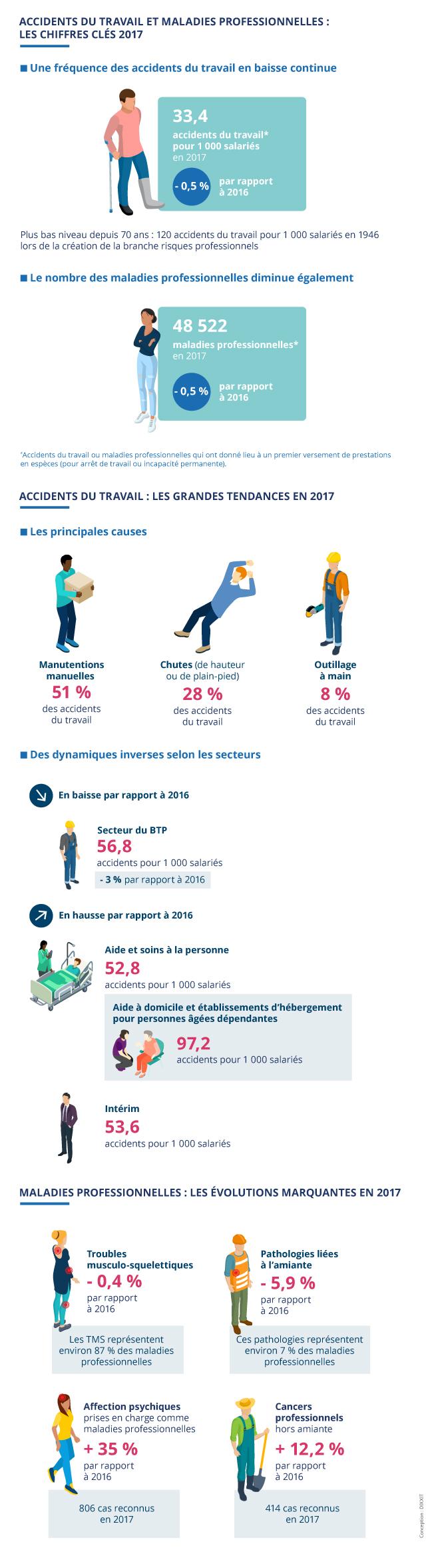 infographie_3min médecins-janv_at-mp-longue.jpg