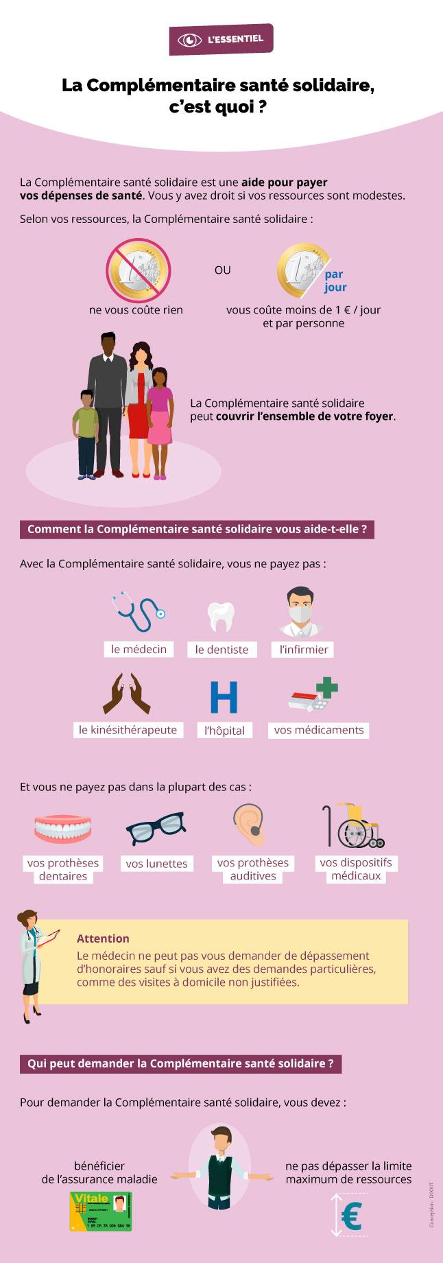 Infographie pour comprendre la Complémentaire santé solidaire (cf description complète ci-après)