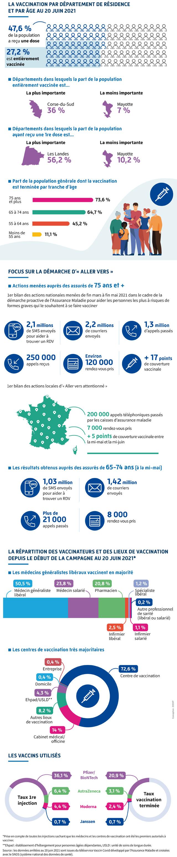 cnam-1369_infographie-vaccination-longue.gif