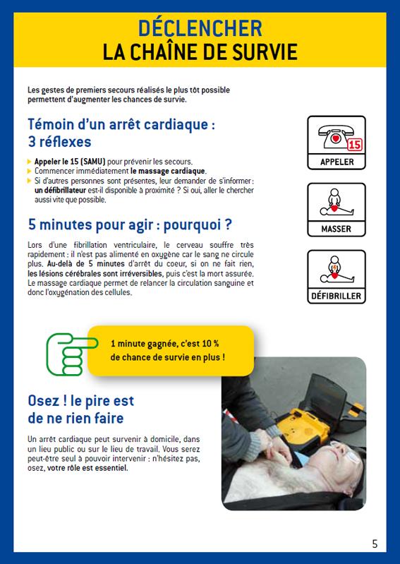 Infographie résumant l'importance des gestes de premiers secours à effectuer en cas d'arrêt cardiaque (cf. description détaillée ci-après)