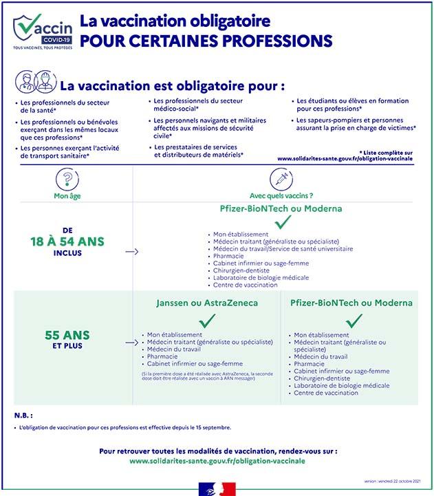infog-vaccination-covid19-professionnel-sante.jpg