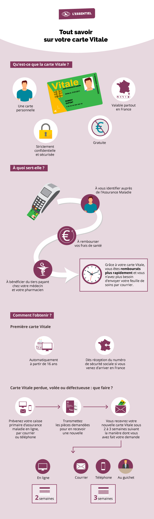 assurance maladie carte vitale La carte Vitale | ameli.fr | Assuré