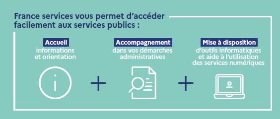 Infographi présentant le rôle des France services - descriptif complet dans cette page