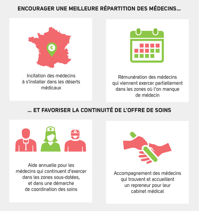 infographie-mesures-cles-convention-medicale-2016-part10.jpg