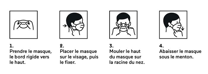 Comment mettre un masque de protection ?