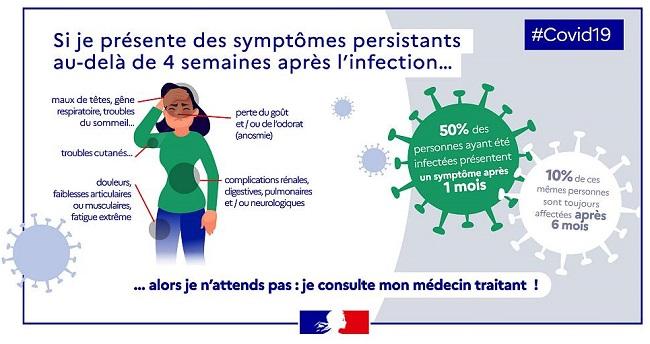 Infographie illustrant les symptômes persistants de Covid-19 et ce qu'il faut faire : description complète ci-après