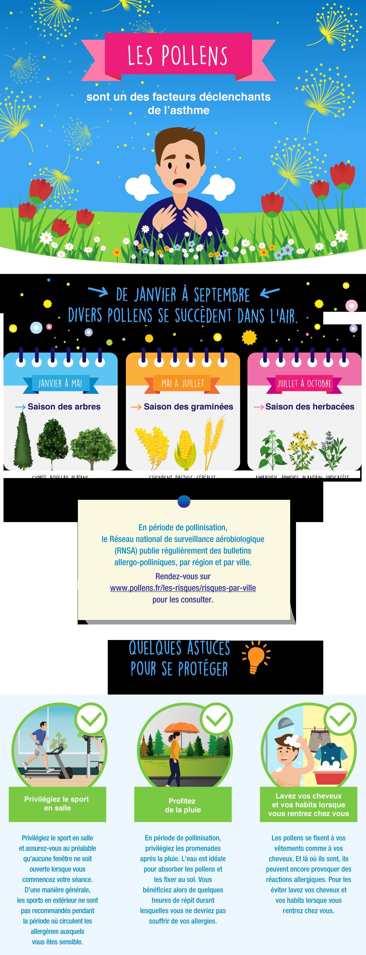 calendrier des pollens