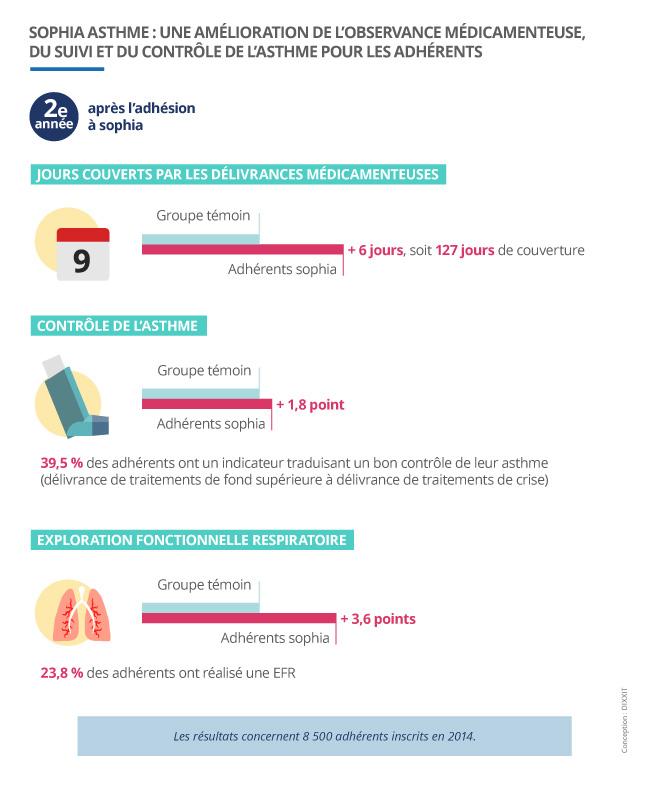 infographie_etude_sophia_asthme.jpg