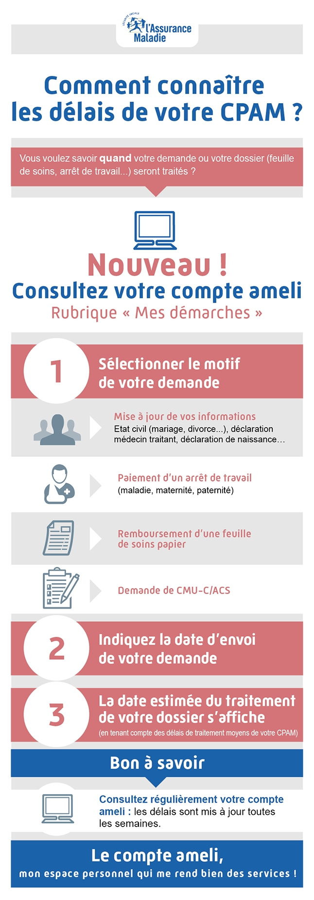 infographie_delais-compte-ameli.png