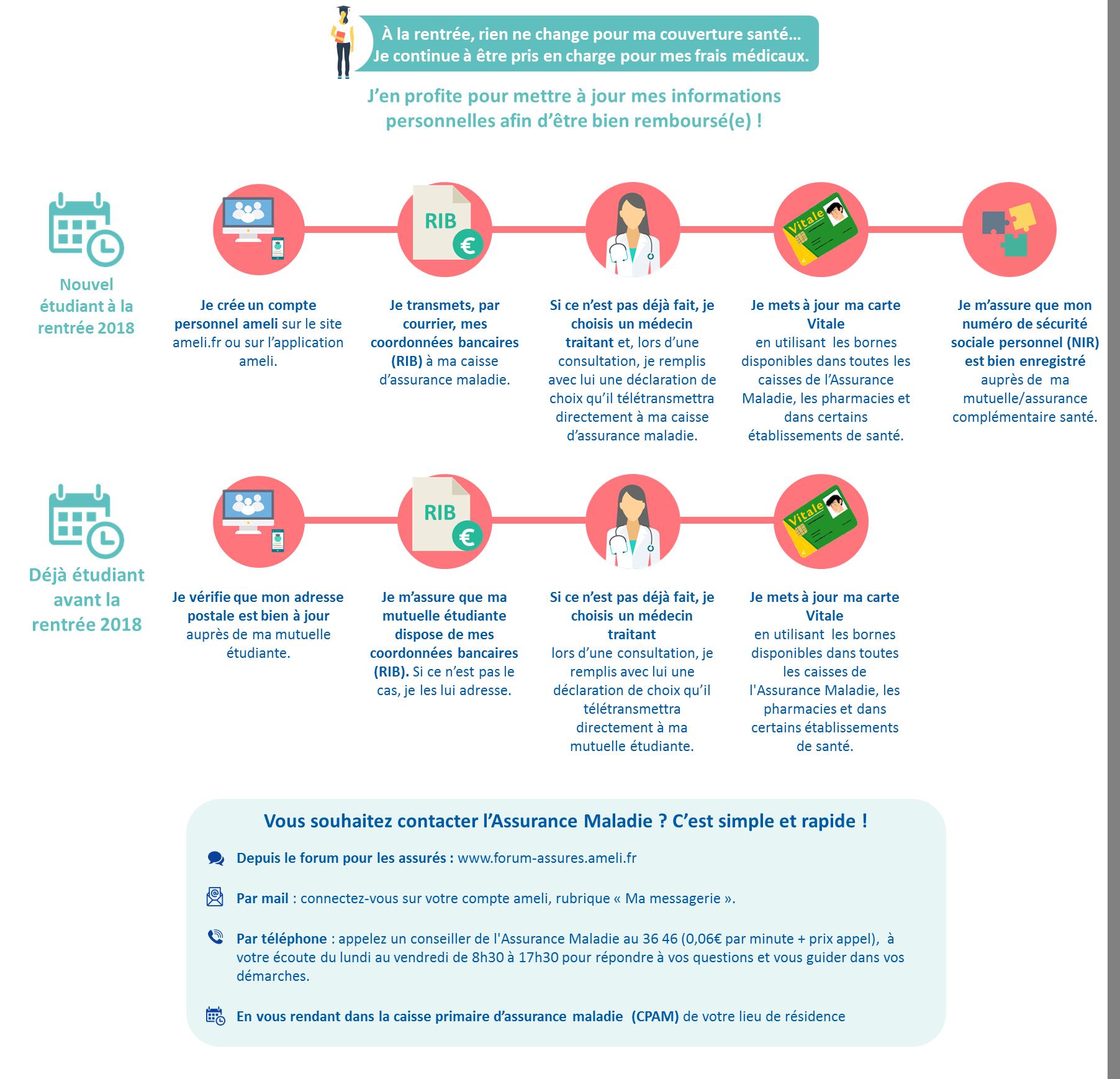 Infographie_Actu_Etudiants_Affiliation_Rentrée 2018.png