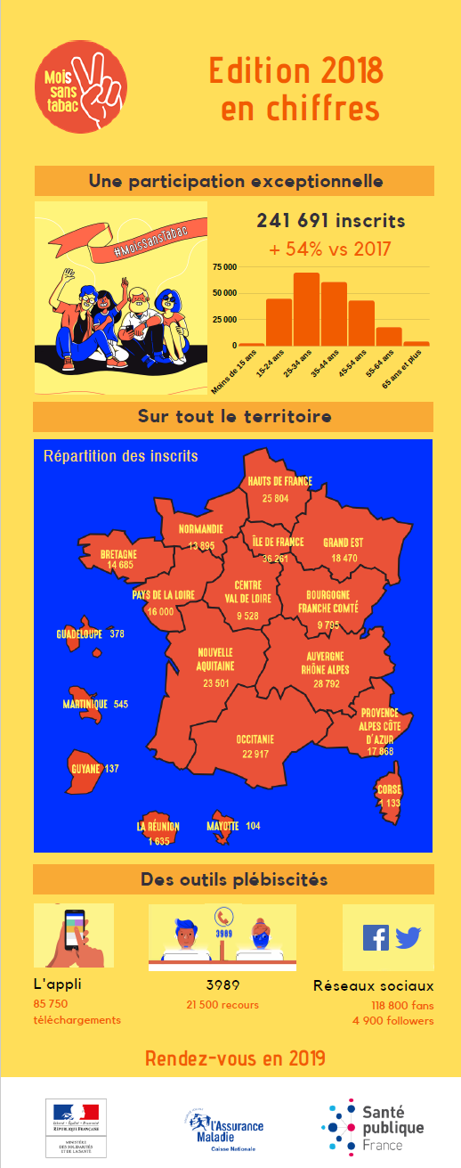 infographie_moissanstabac2018.png
