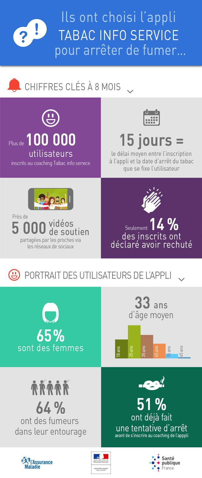 infographie_tabac-info-service.jpg