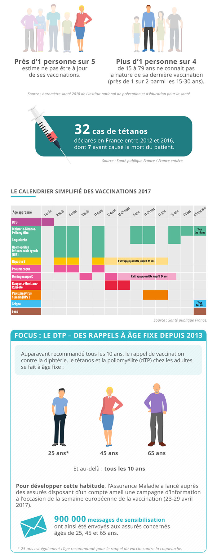 infographie_vaccination.png