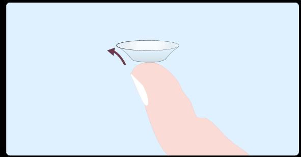 Infographie représentant le mauvais sens d'une lentille souple, comme une assiette aux bords évasés