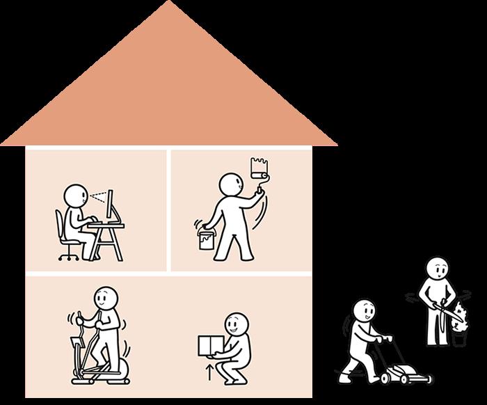 Infographie expliquant les bonnes postures à adopter lorsque l'on fait des efforts chez soi