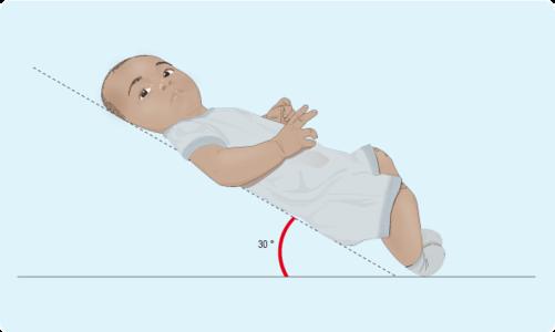 Schéma : position de couchage du bébé