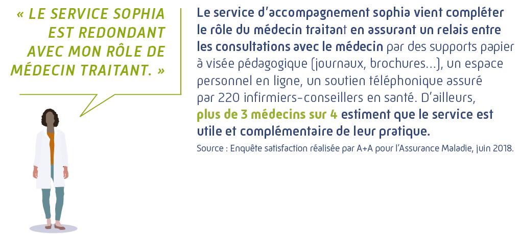 service sophia - idée reçue n°3