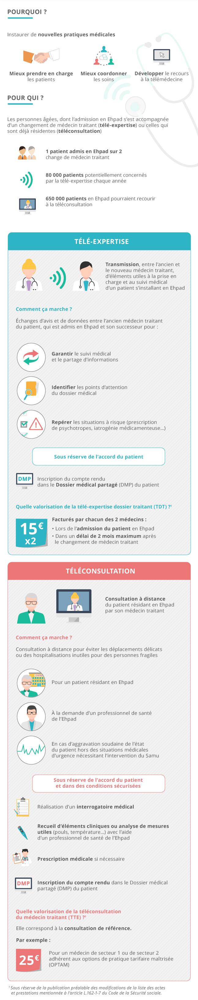 telemedecine-enews-avril17_646px.png